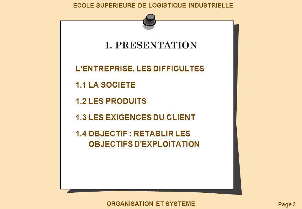 1. PRESENTATION L ENTREPRISE, LES DIFFICULTES 1.1 LA SOCIETE