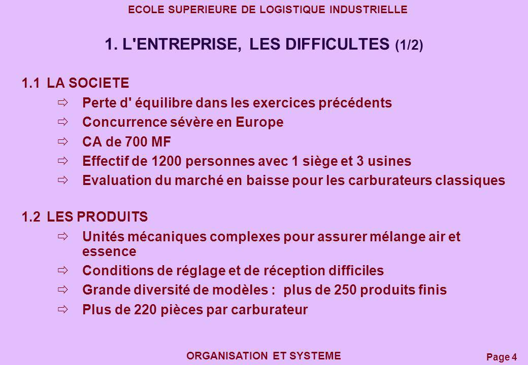 1. L ENTREPRISE, LES DIFFICULTES (1/2)