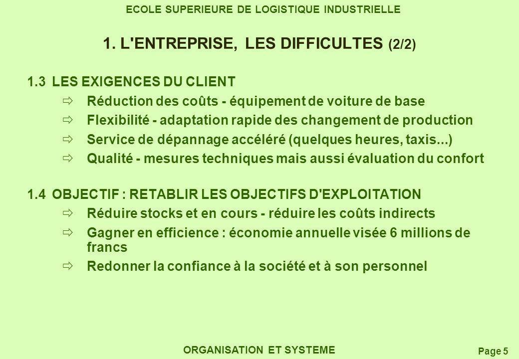 1. L ENTREPRISE, LES DIFFICULTES (2/2)