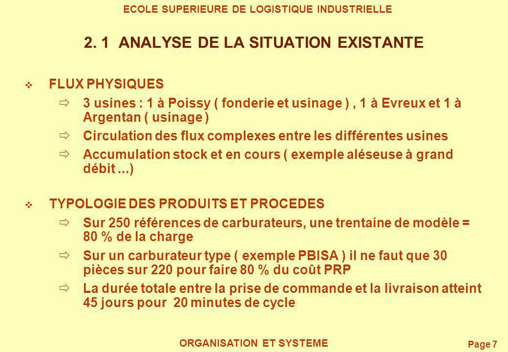 2. 1 ANALYSE DE LA SITUATION EXISTANTE