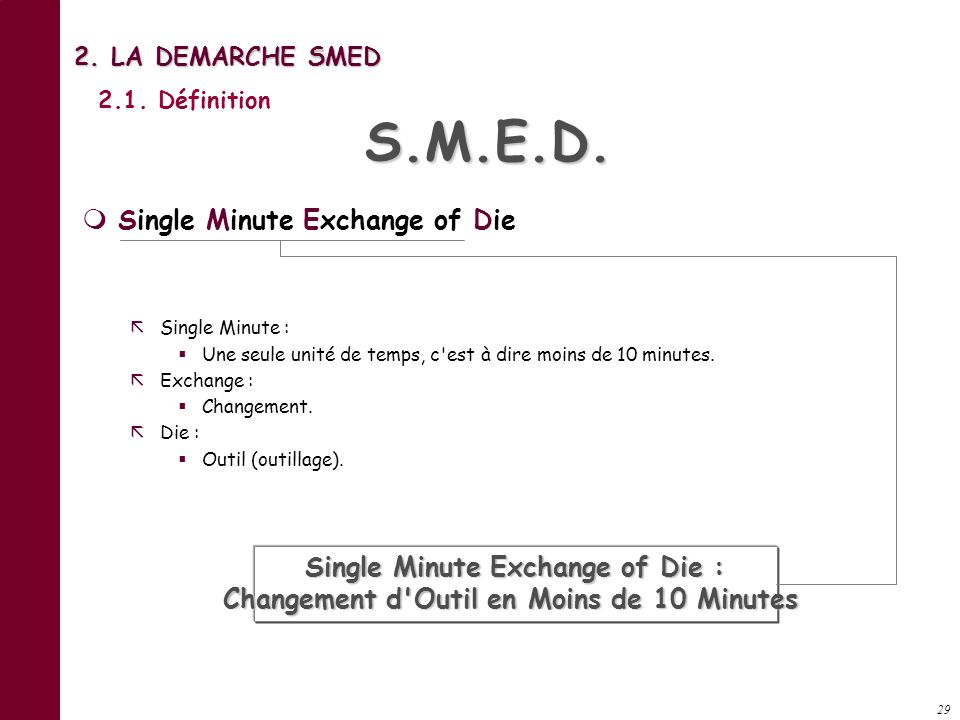 S.M.E.D. Single Minute Exchange of Die Single Minute Exchange of Die :