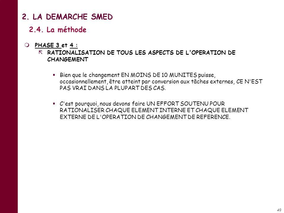 2. LA DEMARCHE SMED 2.4. La méthode PHASE 3 et 4 :