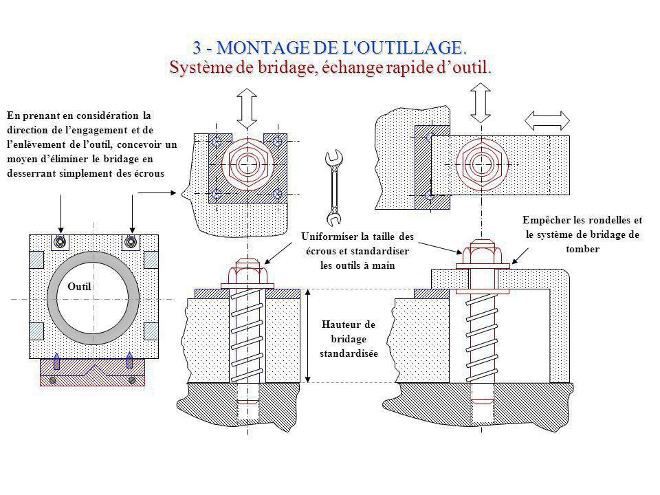 3 - MONTAGE DE L OUTILLAGE. Système de bridage, échange rapide d'outil.