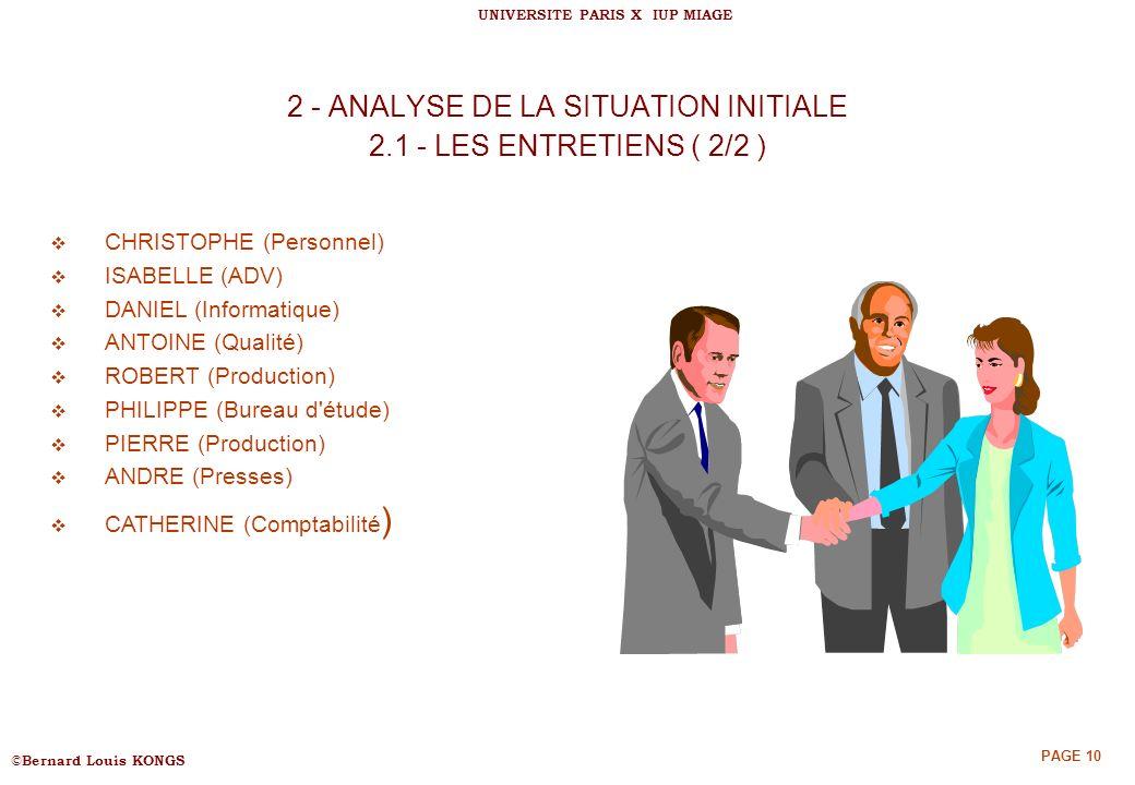 2 - ANALYSE DE LA SITUATION INITIALE 2.1 - LES ENTRETIENS ( 2/2 )