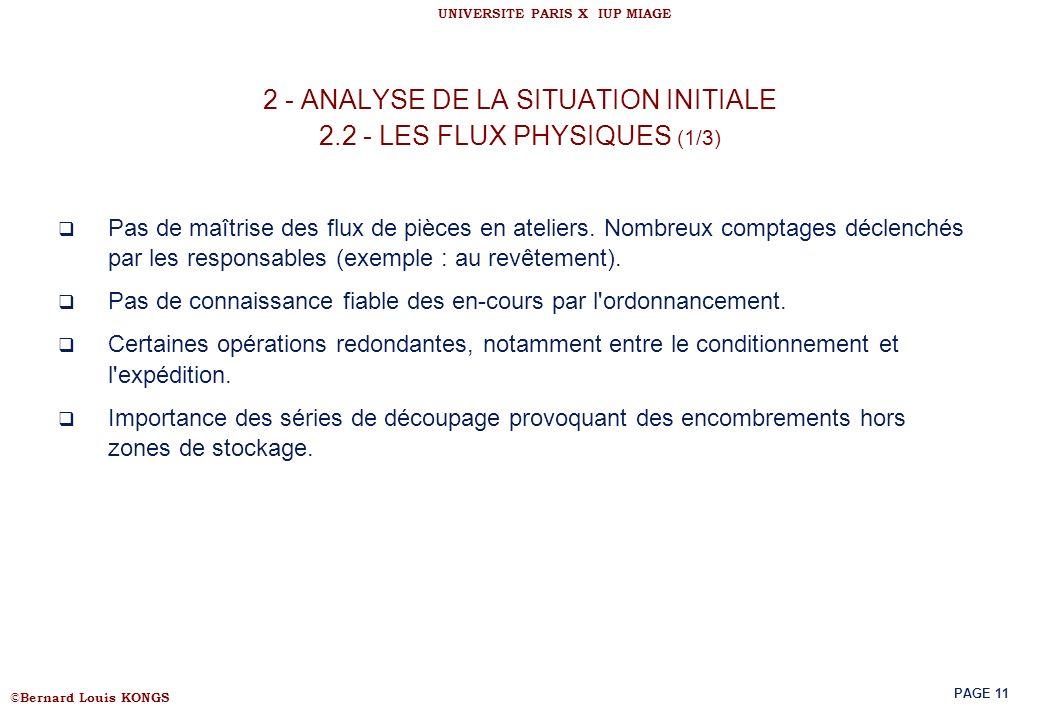 2 - ANALYSE DE LA SITUATION INITIALE 2.2 - LES FLUX PHYSIQUES (1/3)