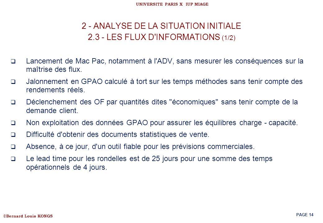 2 - ANALYSE DE LA SITUATION INITIALE 2