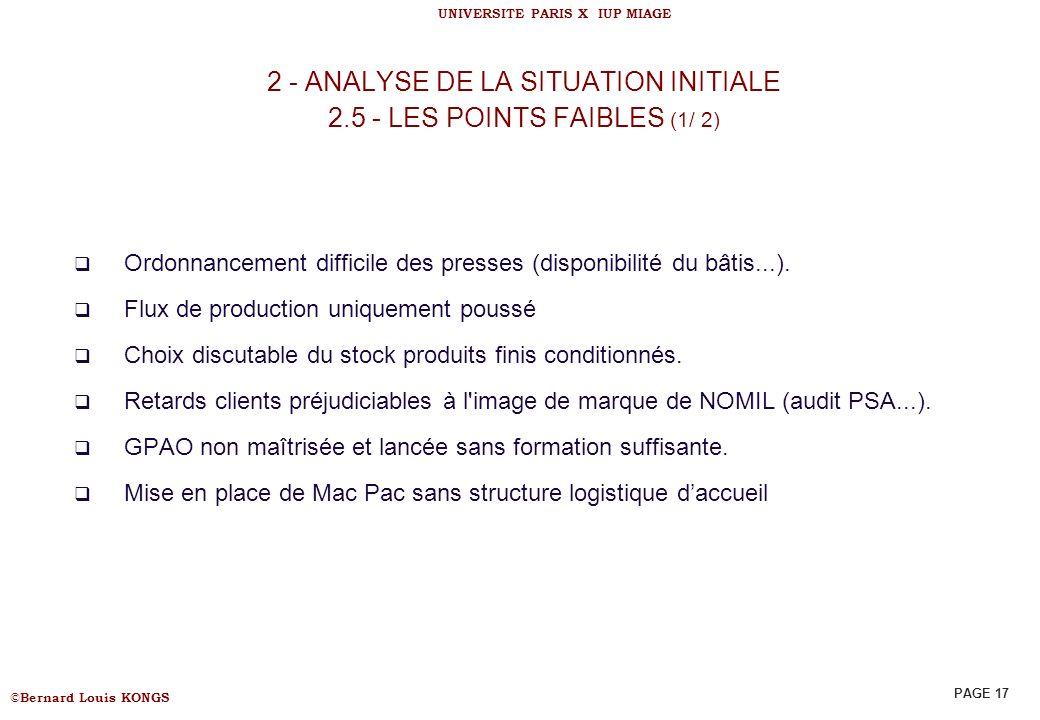 2 - ANALYSE DE LA SITUATION INITIALE 2.5 - LES POINTS FAIBLES (1/ 2)