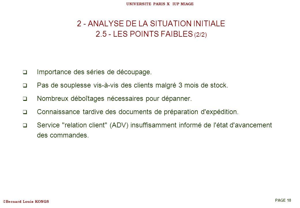 2 - ANALYSE DE LA SITUATION INITIALE 2.5 - LES POINTS FAIBLES (2/2)