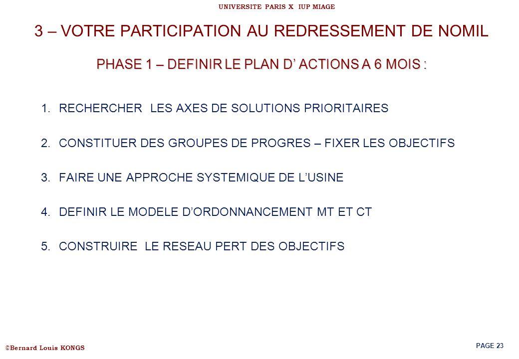 3 – VOTRE PARTICIPATION AU REDRESSEMENT DE NOMIL PHASE 1 – DEFINIR LE PLAN D' ACTIONS A 6 MOIS :