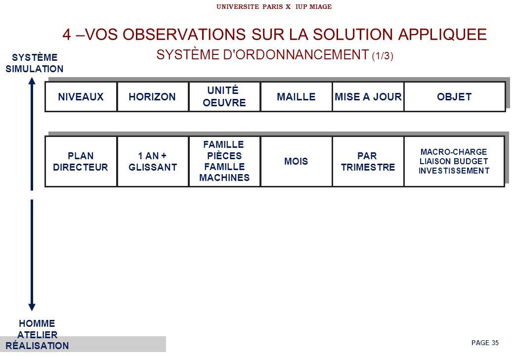 4 –VOS OBSERVATIONS SUR LA SOLUTION APPLIQUEE SYSTÈME D ORDONNANCEMENT (1/3)