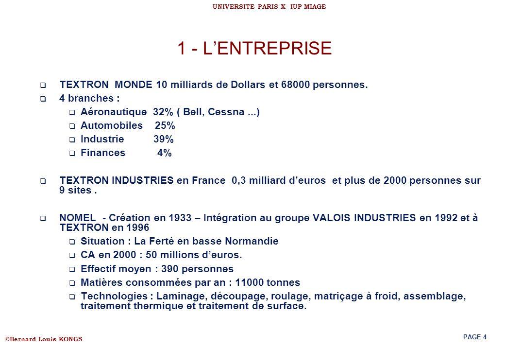 1 - L'ENTREPRISE TEXTRON MONDE 10 milliards de Dollars et 68000 personnes. 4 branches : Aéronautique 32% ( Bell, Cessna ...)