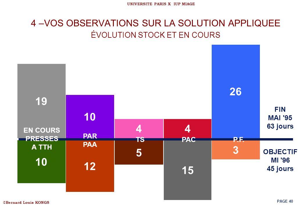 4 –VOS OBSERVATIONS SUR LA SOLUTION APPLIQUEE ÉVOLUTION STOCK ET EN COURS