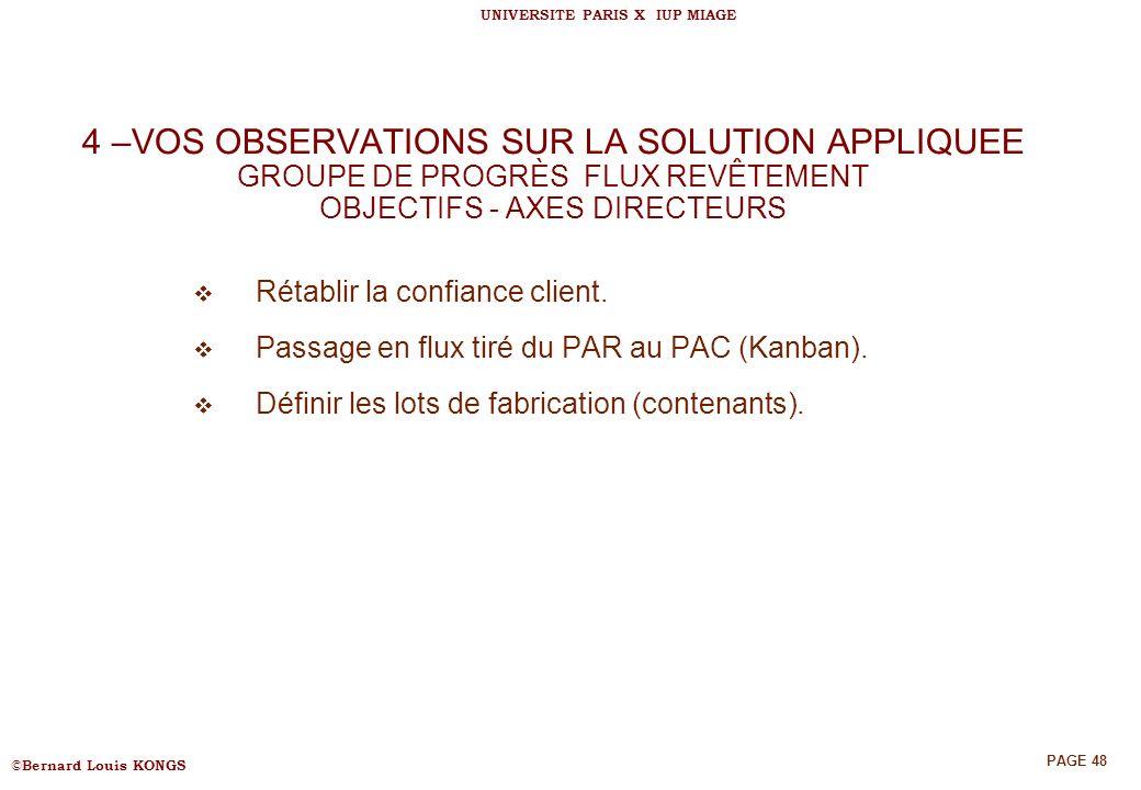 4 –VOS OBSERVATIONS SUR LA SOLUTION APPLIQUEE GROUPE DE PROGRÈS FLUX REVÊTEMENT OBJECTIFS - AXES DIRECTEURS