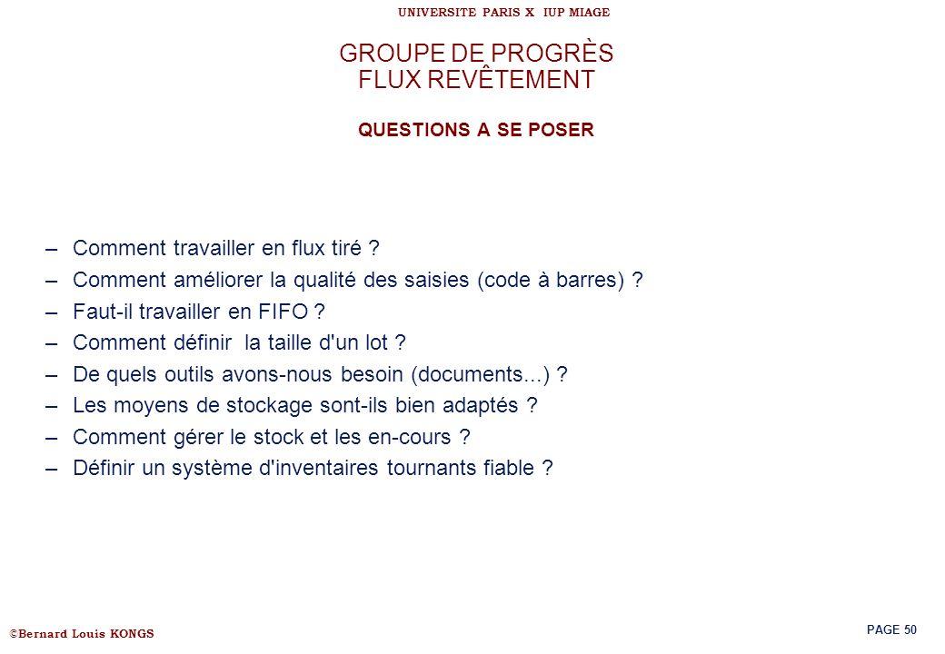 GROUPE DE PROGRÈS FLUX REVÊTEMENT QUESTIONS A SE POSER