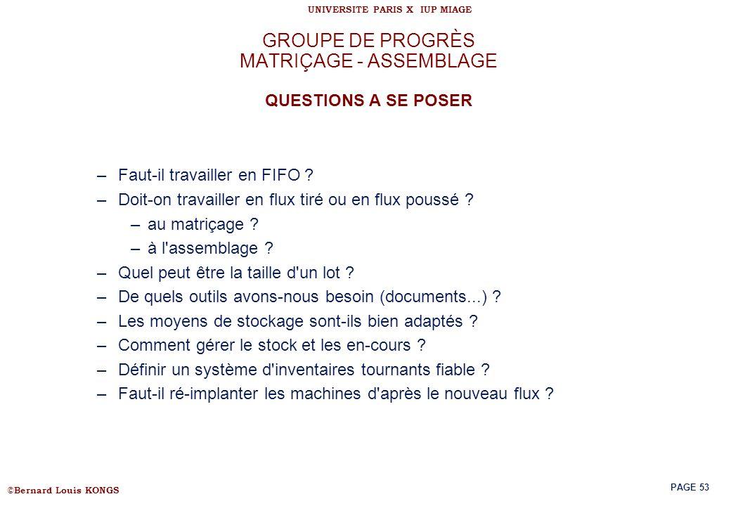 GROUPE DE PROGRÈS MATRIÇAGE - ASSEMBLAGE QUESTIONS A SE POSER