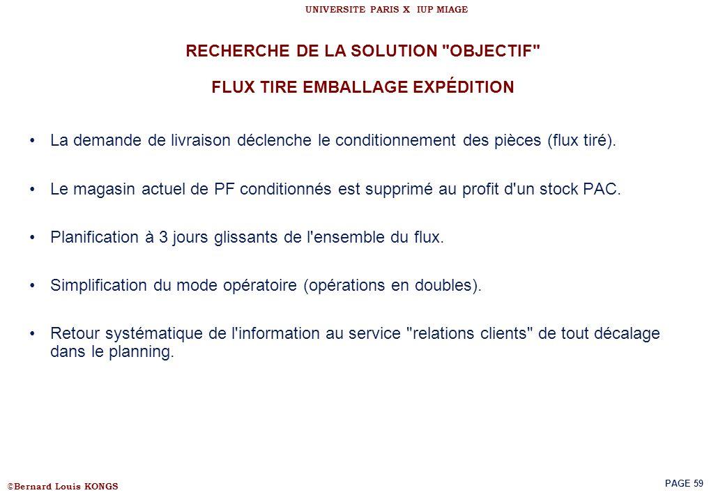 RECHERCHE DE LA SOLUTION OBJECTIF FLUX TIRE EMBALLAGE EXPÉDITION