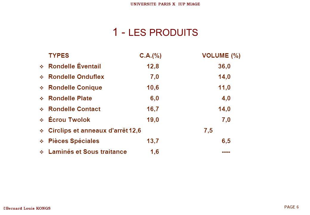 1 - LES PRODUITS TYPES C.A.(%) VOLUME (%) Rondelle Éventail 12,8 36,0