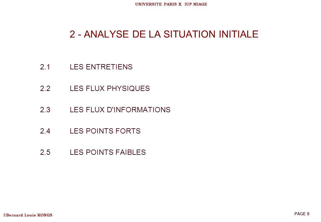 2 - ANALYSE DE LA SITUATION INITIALE