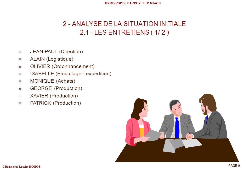 2 - ANALYSE DE LA SITUATION INITIALE 2.1 - LES ENTRETIENS ( 1/ 2 )