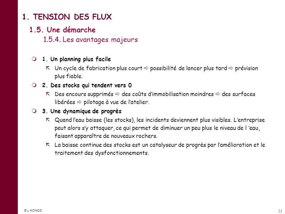 1. TENSION DES FLUX 1.5. Une démarche 1.5.4. Les avantages majeurs