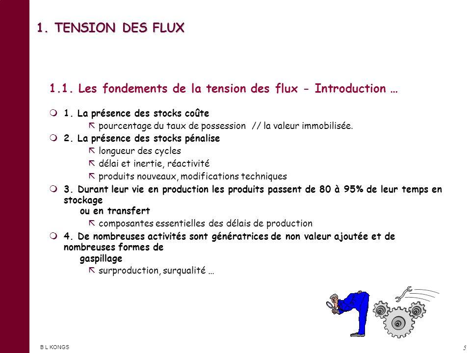 1. TENSION DES FLUX1.1. Les fondements de la tension des flux - Introduction … 1. La présence des stocks coûte.