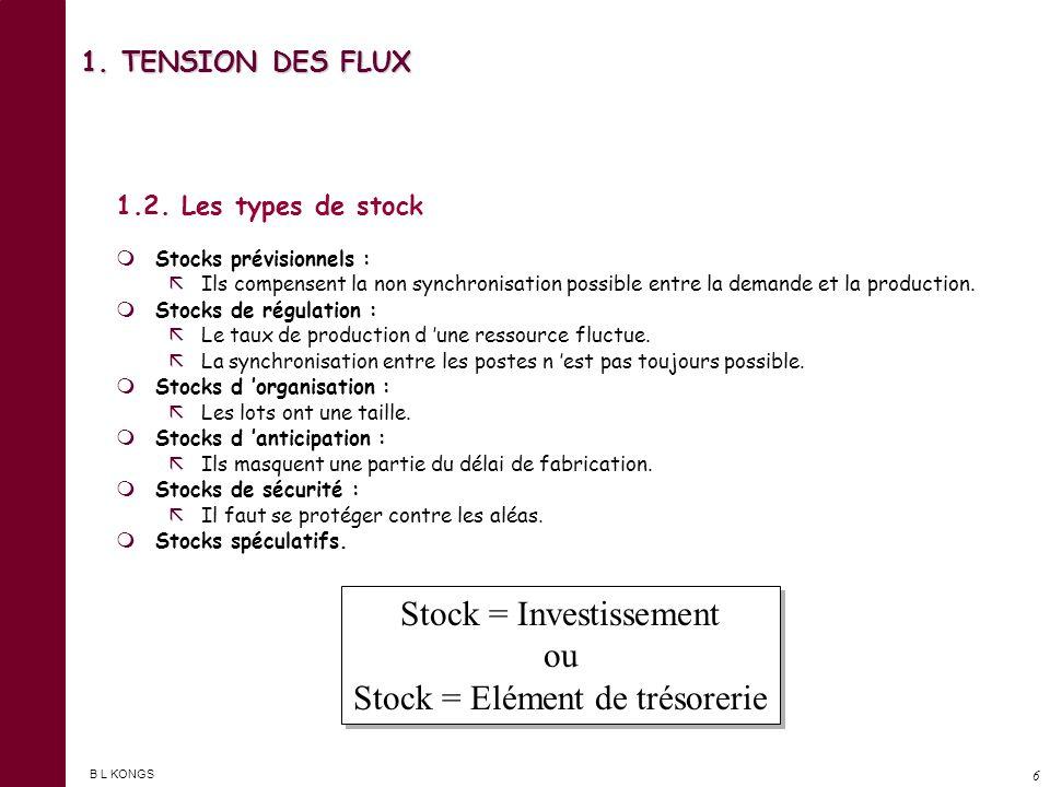 Stock = Investissement ou Stock = Elément de trésorerie