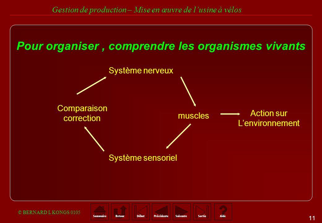 Pour organiser , comprendre les organismes vivants