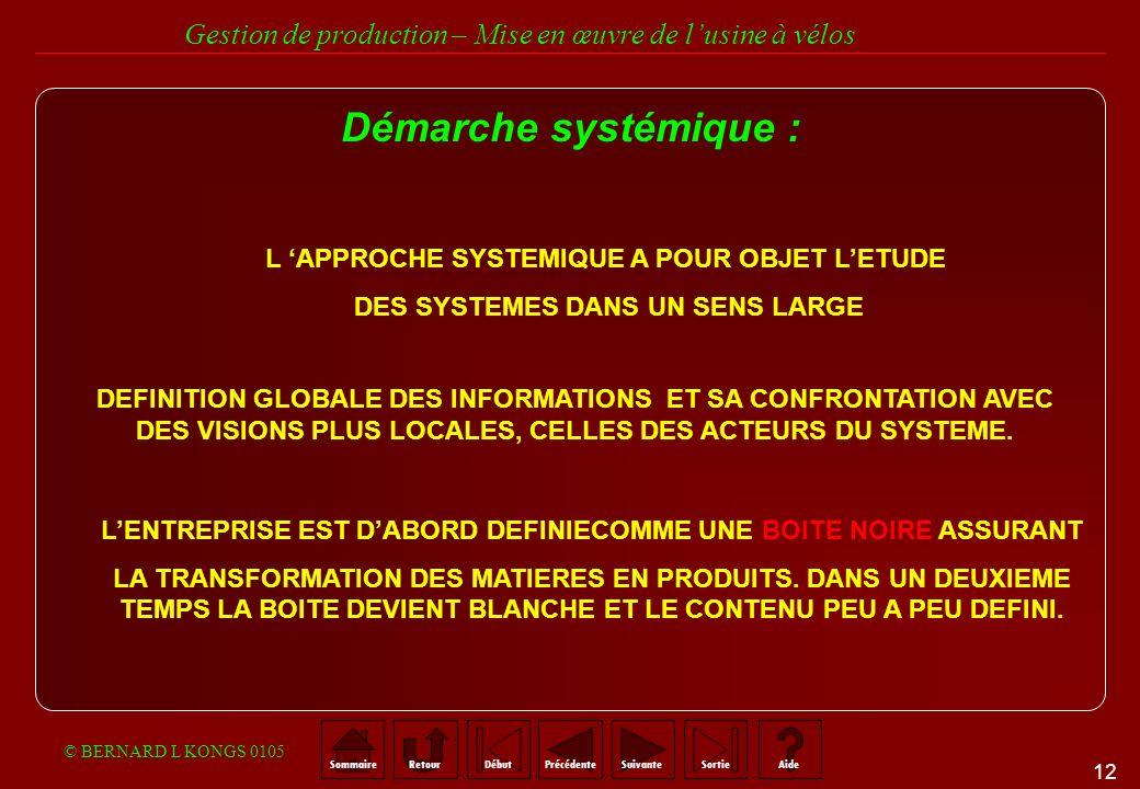 Démarche systémique : L 'APPROCHE SYSTEMIQUE A POUR OBJET L'ETUDE