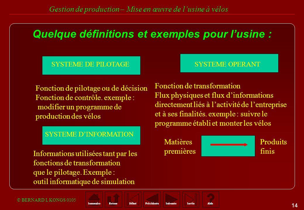 Quelque définitions et exemples pour l'usine :