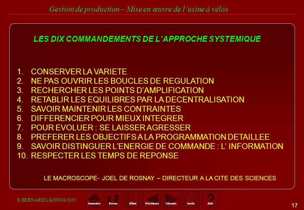 LES DIX COMMANDEMENTS DE L'APPROCHE SYSTEMIQUE
