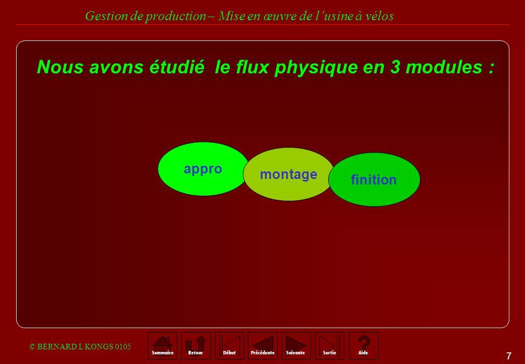 Nous avons étudié le flux physique en 3 modules :