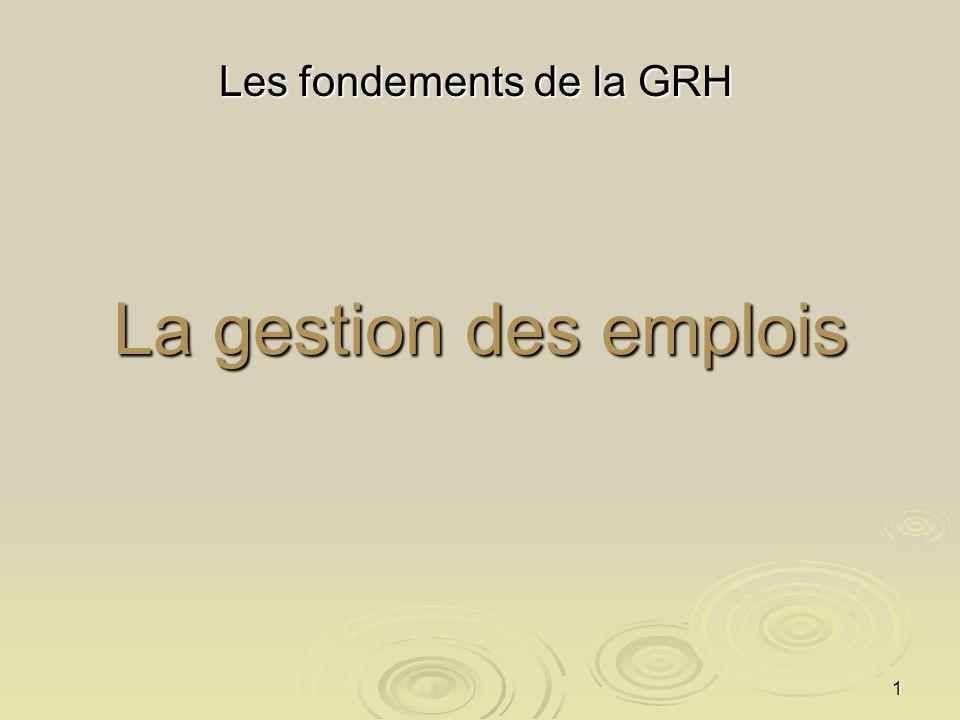 Les fondements de la GRH