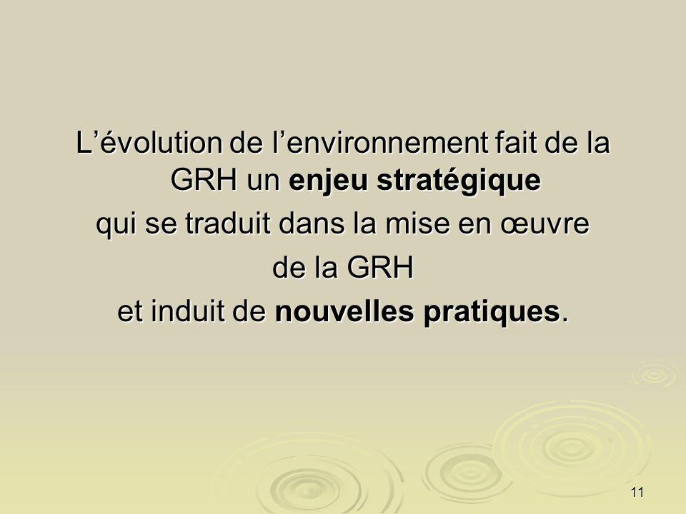 L'évolution de l'environnement fait de la GRH un enjeu stratégique