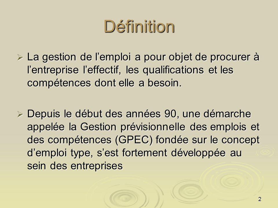 Définition La gestion de l'emploi a pour objet de procurer à l'entreprise l'effectif, les qualifications et les compétences dont elle a besoin.