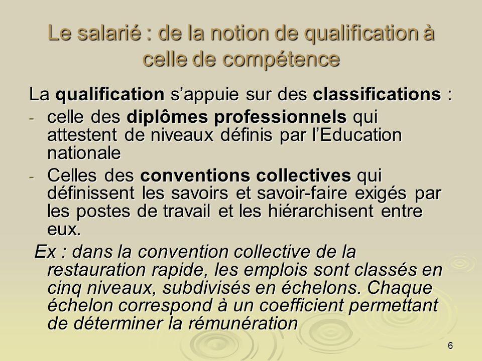 Le salarié : de la notion de qualification à celle de compétence