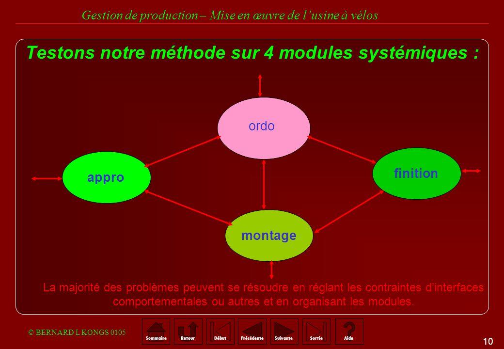Testons notre méthode sur 4 modules systémiques :