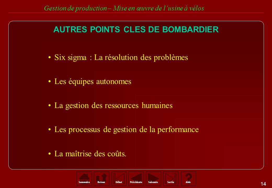 AUTRES POINTS CLES DE BOMBARDIER
