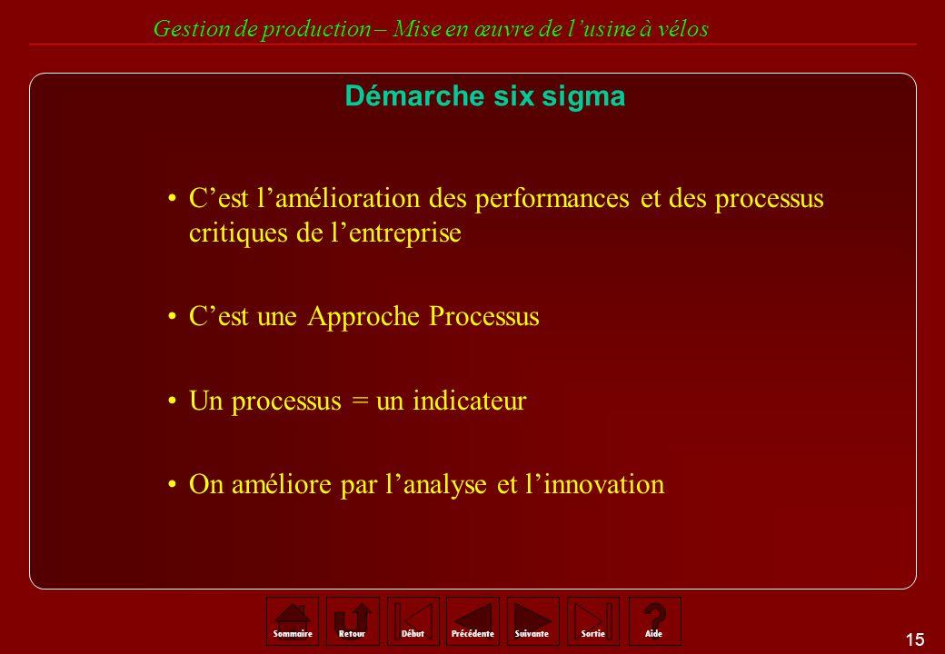 Démarche six sigma C'est l'amélioration des performances et des processus critiques de l'entreprise.