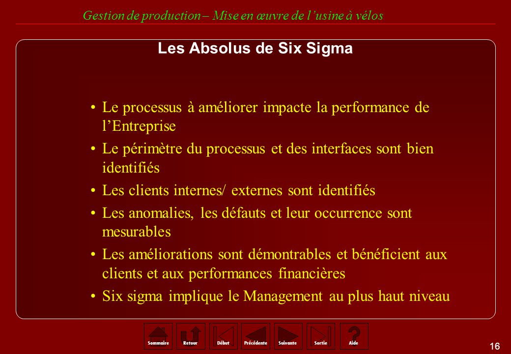 Les Absolus de Six Sigma