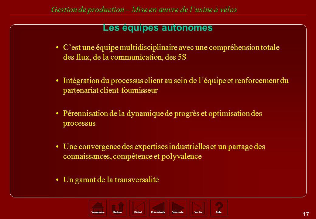 Les équipes autonomes C'est une équipe multidisciplinaire avec une compréhension totale des flux, de la communication, des 5S.