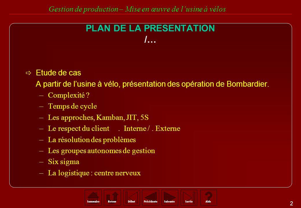 PLAN DE LA PRESENTATION /…