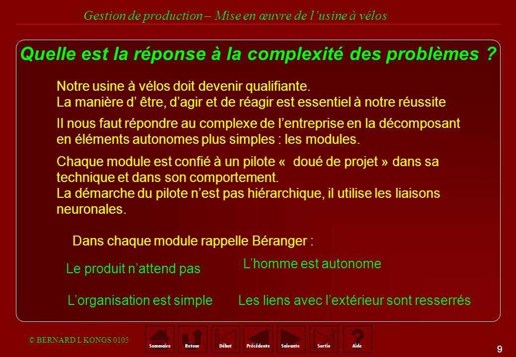 Quelle est la réponse à la complexité des problèmes