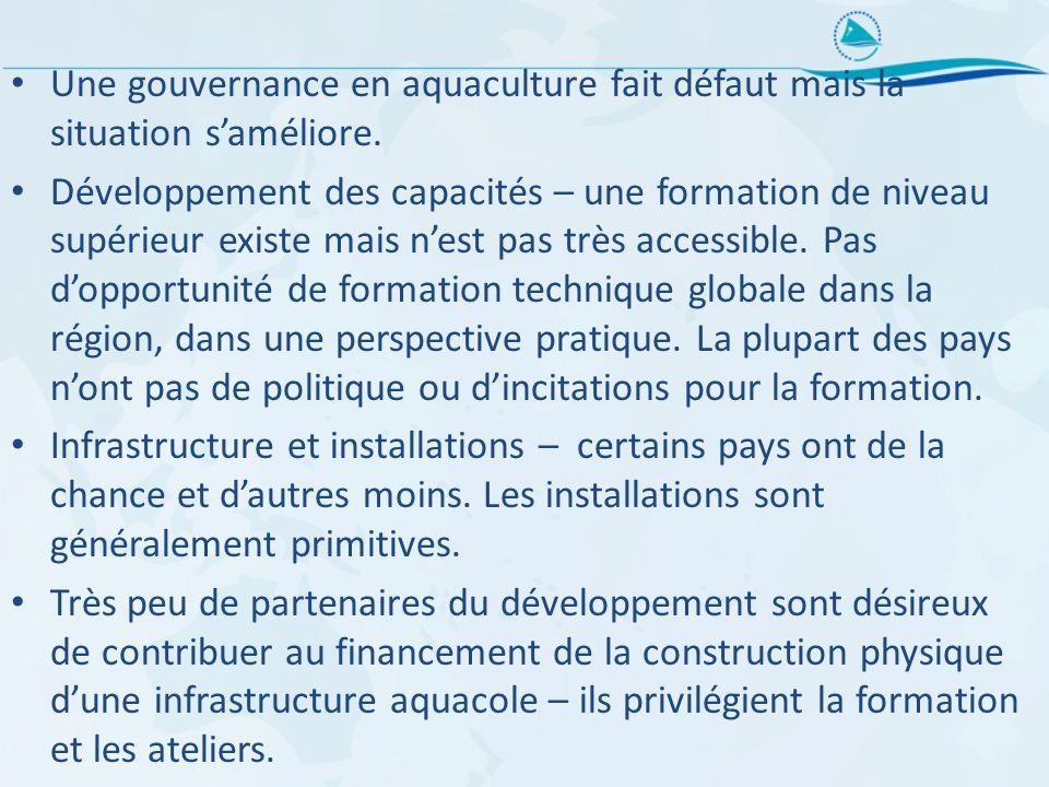 Une gouvernance en aquaculture fait défaut mais la situation s'améliore.