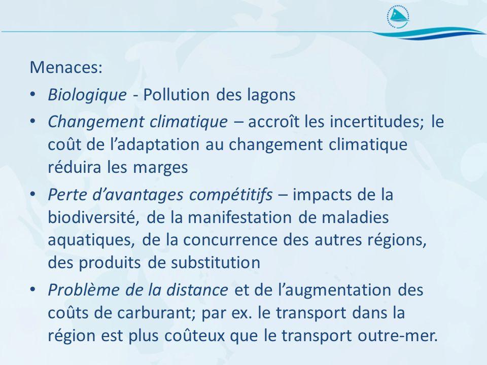 Menaces: Biologique - Pollution des lagons.