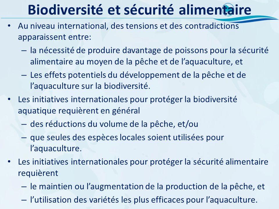 Biodiversité et sécurité alimentaire