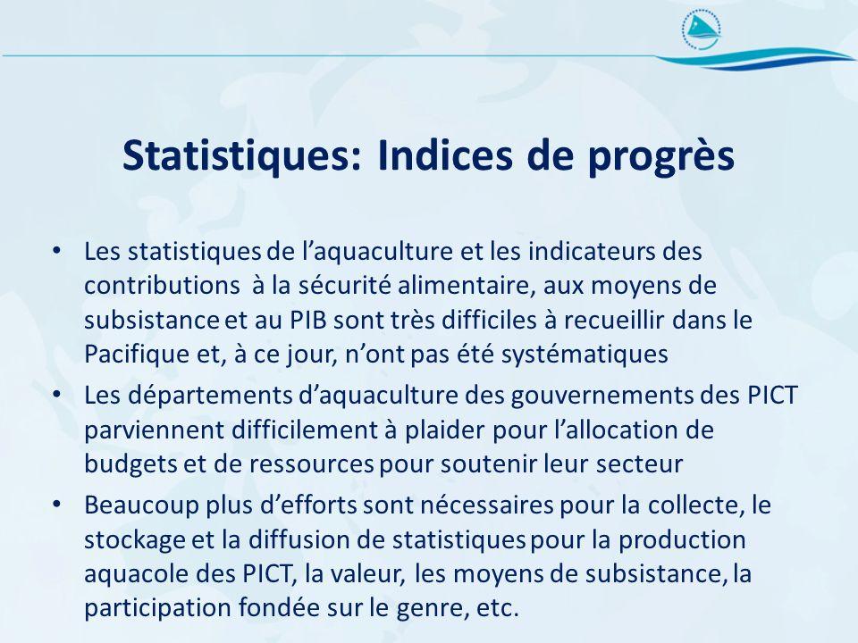 Statistiques: Indices de progrès