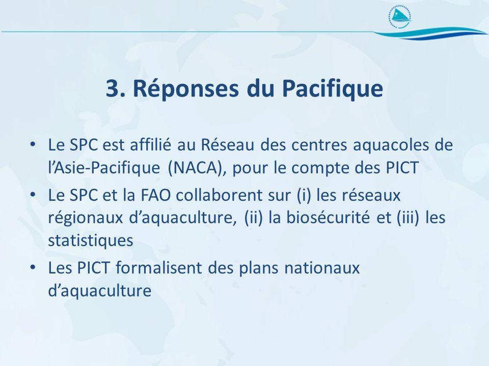 3. Réponses du Pacifique Le SPC est affilié au Réseau des centres aquacoles de l'Asie-Pacifique (NACA), pour le compte des PICT.