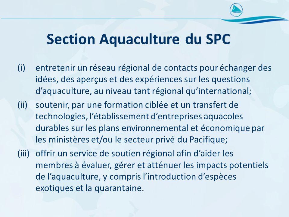 Section Aquaculture du SPC