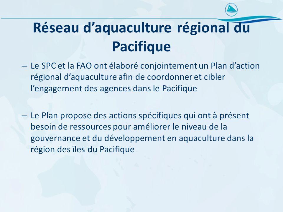 Réseau d'aquaculture régional du Pacifique
