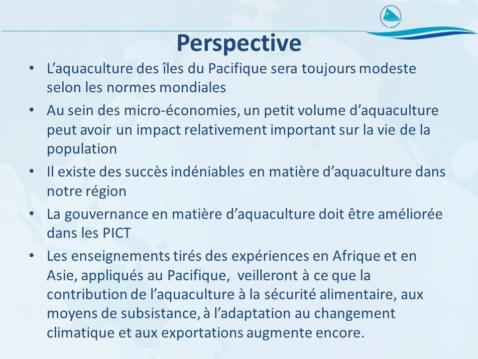 Perspective L'aquaculture des îles du Pacifique sera toujours modeste selon les normes mondiales.